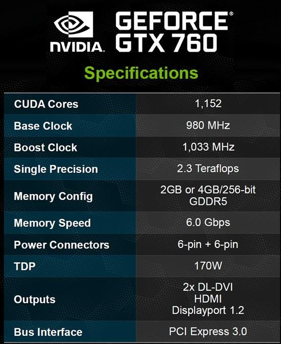 Nvidiа продемонстрировала карту памяти GeForce GTX 760