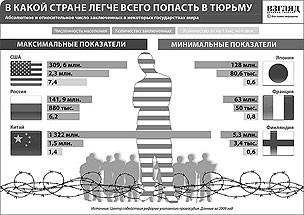Экс-мэра Томска побили в восстающей колонии