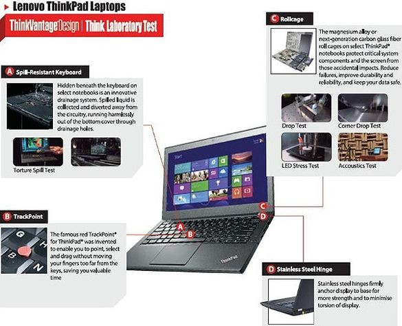 Lenovo продемонстрировала жидкокристаллический компьютер с микропроцессором Haswell