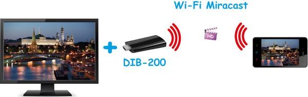 D-Link продемонстрировала свежий беспроводной адаптер