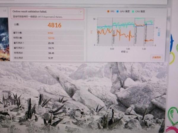 Результаты тестирования Volcanic Islands на ядре AMD Hawaii