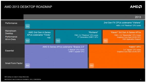 AMD доказала выход ускорителей вычисления Kaveri