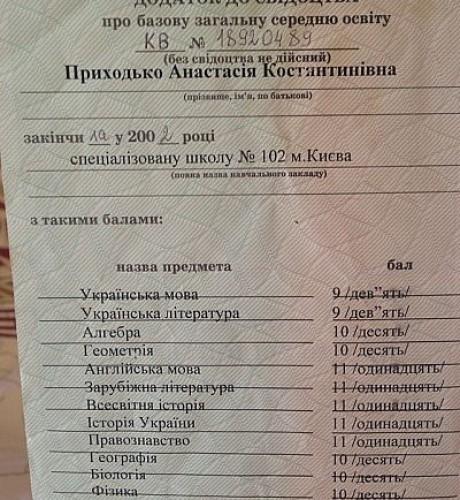 Анастасия Приходько продемонстрировала собственный диплом с тройками (фото)