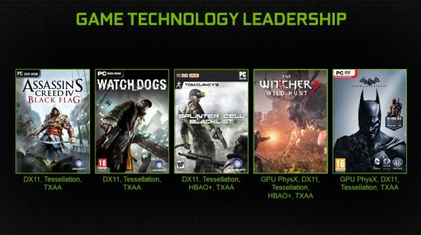 Nvidiа рекламирует узкое партнерство с издателем Ubisoft