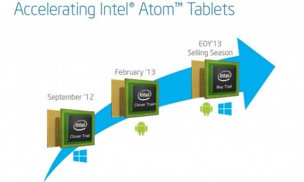 Intel готовится представить микропроцессоры Atom Bay Trail-T