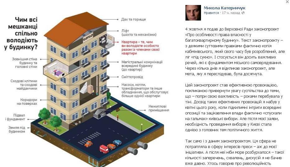 Какую опасность для украинцев несет внутри себя ОСМД?