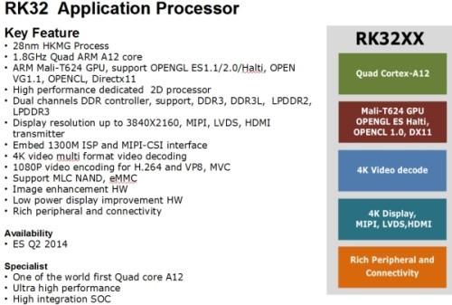 Новые мобильные чипы от Allwinner и Rockchip