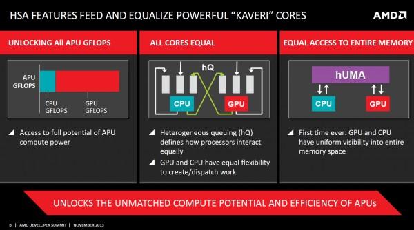 Архитектура APU Kaveri и будущий флагман A10-7850K от AMD