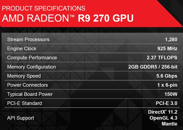 AMD Radeon R9 270: карта памяти на чипсете Curacao PRO