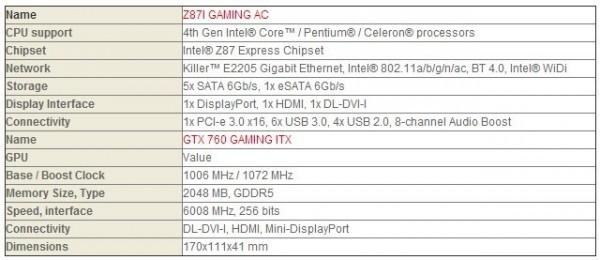 Оплата MSI Z87I GAMING AC и адаптер GTX 760 GAMING ITX