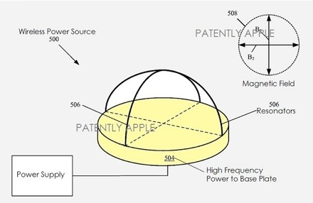 Беспроводная зарядка для механизмов от Айфон до макбуков