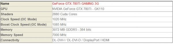MSI продемонстрировала графический адаптер GeForce GTX 780 Ti GAMING 3G