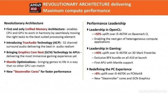 Микропроцессор AMD A10-7850K в наборе с Battlefield 4