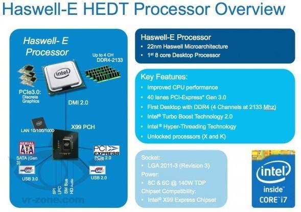 Первый фотоснимок технического примера микропроцессора  Haswell-E