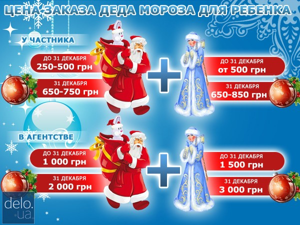 Сколько стоит Дед Мороз на дом?