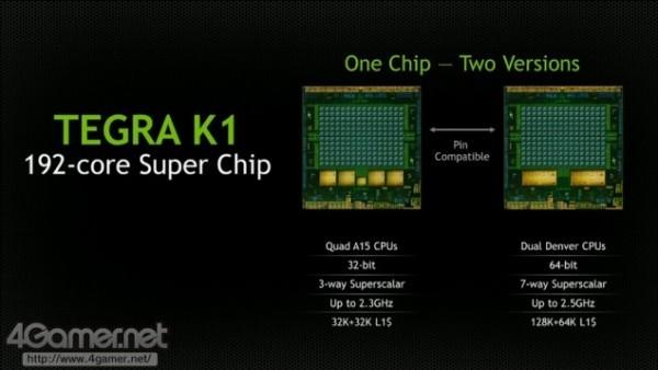 "CES 2014: Nvidiа продемонстрировала SOC-чип Tegra K1 ""Parker"""
