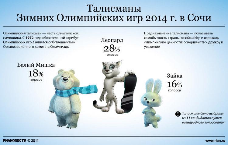 Прогнозы мировой туристической отрасли на 2014 год