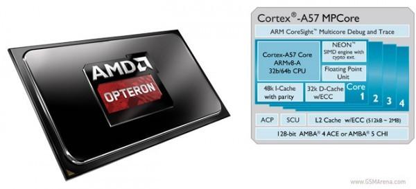 "Микропроцессоры Opteron ""Seattle"" на архитектуре ARM от AMD"
