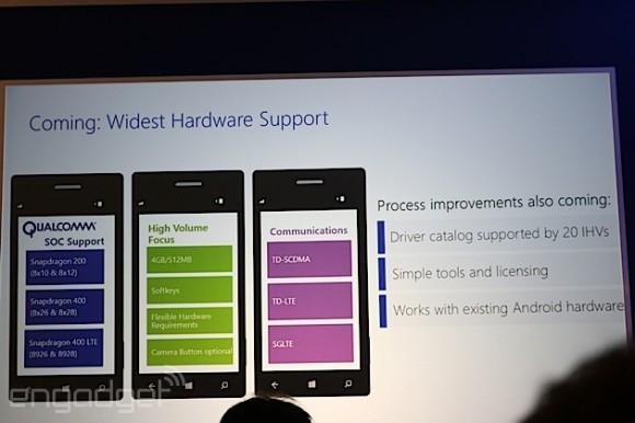 Обновление Windows Phone 8.1 выйдет весной, официально