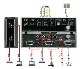 VEGA начала поставки настенных контроллеров ABtUS AVS-316