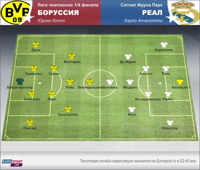«Боруссия» – «Реал»: перед матчем