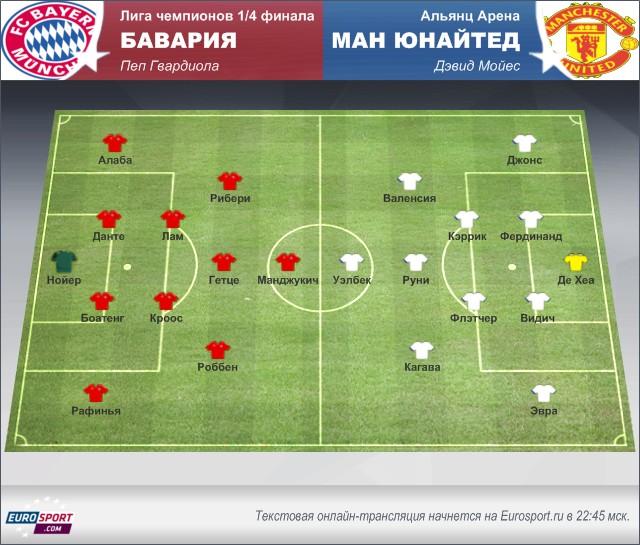 «Бавария» – «МЮ»: перед матчем
