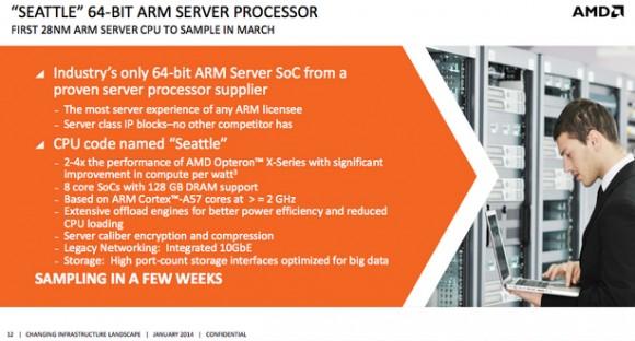 64-разрядные ARM-чипы AMD Seattle для серверов