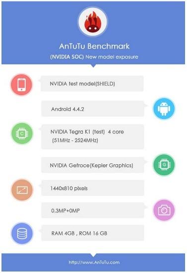 Консоль NVIDIA Shield 2 с чипом Tegra K1 и 4 Гбайт ОЗУ