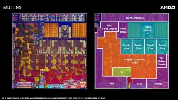 AMD официально представила мобильные APU Beema и Mullins