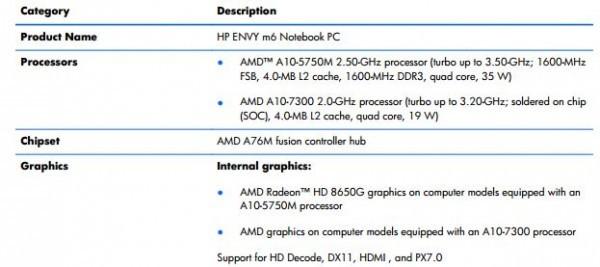 Характеристики мобильного APU A10-7300 поколения AMD Kaveri