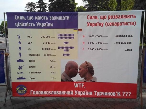 Активисты Автомайдана под Радой требуют ужесточить АТО