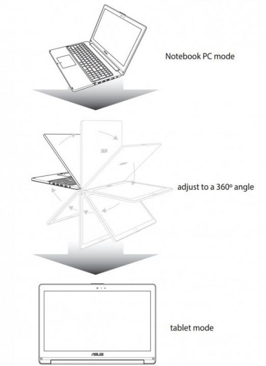 Asus выпустит конкурентов Lenovo ThinkPad Yoga