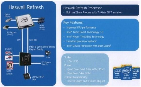 Процессоры Intel Haswell Refresh официально в продаже