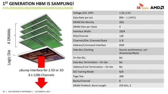 AMD выпустит конкурента NVIDIA GeForce GTX 780 Ti