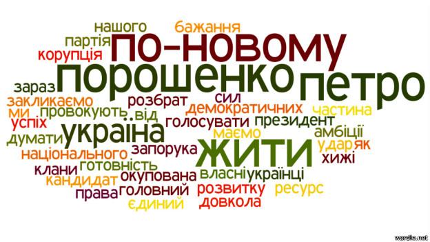 О чем говорит реклама кандидатов в президенты Украины? ФОТО