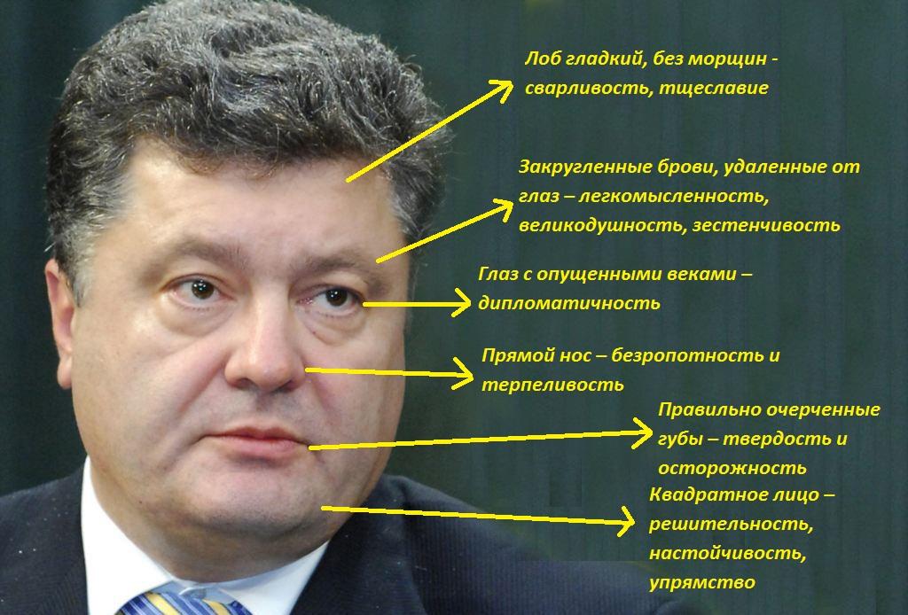 Физиогно?мика поведала о характере Порошенко и Кличко (ФОТО)