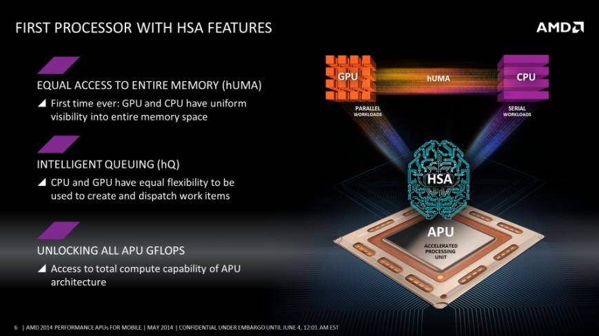Мобильные чипсеты AMD Kaveri с помощью HSA