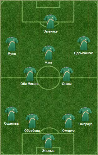 ЧМ 2014: Анонс поединка Франция - Нигерия