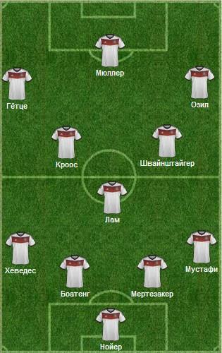 ЧМ 2014: Германия - Алжир - 2:1