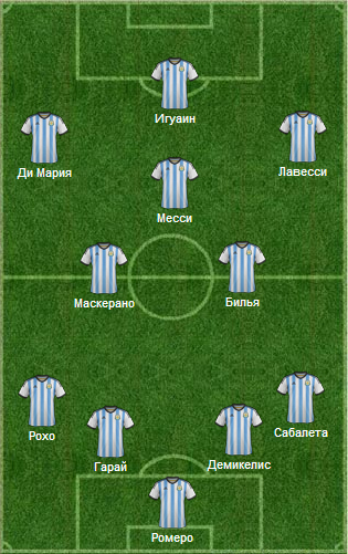 Конец ЧМ-2014: Германия - Аргентина. Анонс поединка