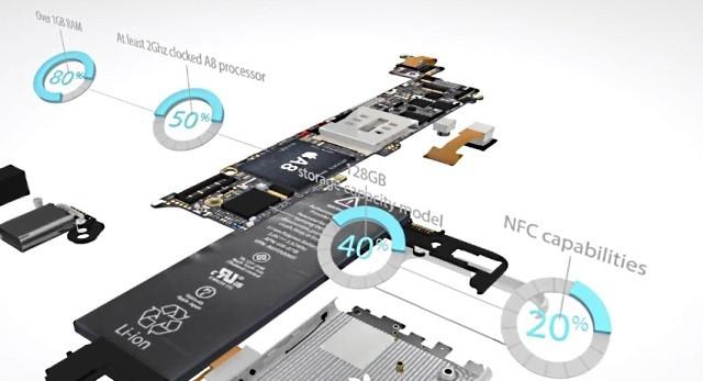 ВИДЕО: Айфон 6 будет тонким и с громадным дисплеем