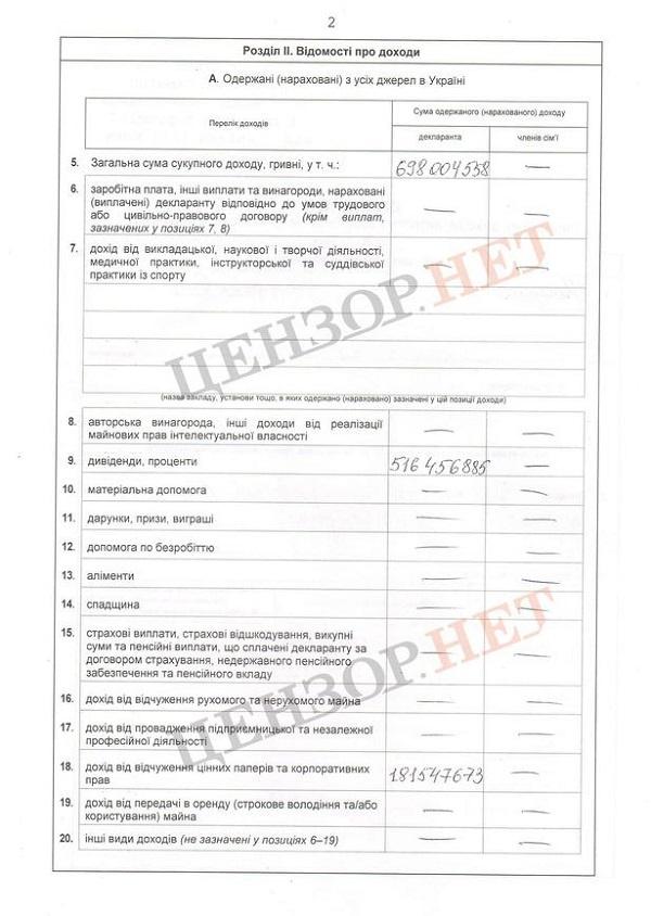 """Коломойский """"продемонстрировал"""" собственные миллиарды (ФОТО)"""
