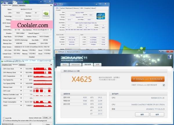 Nvidiа GeForce GTX 870: Итоги тестирования и характеристики