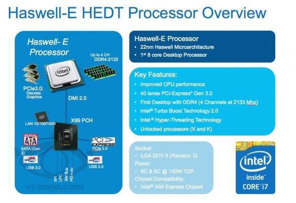 Семейство Intel Haswell-E начнутся 29 сентября