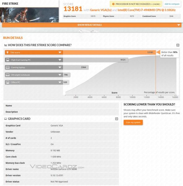Тест GeForce GTX 980/GTX 970 и GTX 980М/GTX 970M
