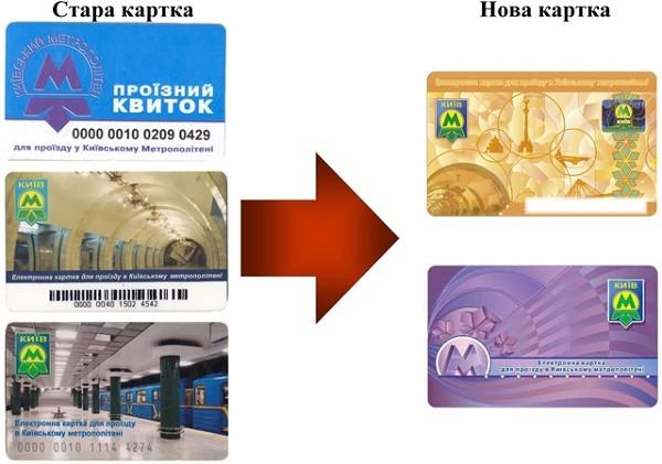 Старые проездные на метро в Киеве будут действовать до 31.10