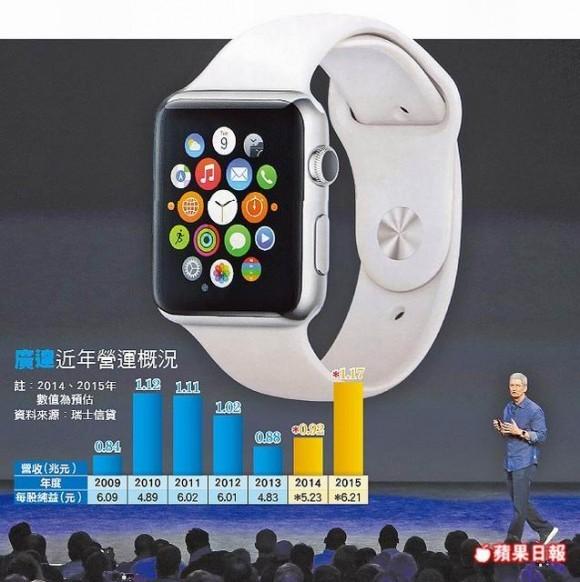 Старт производства часов Apple Watch начнется в январе