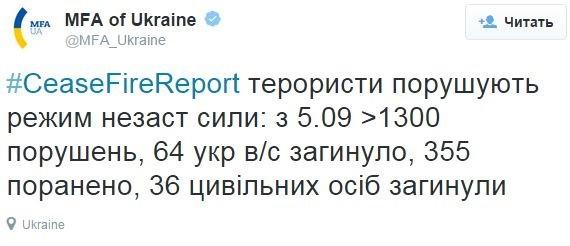 Итоги перемирия: 1300 обстрелов, 64 погибших бойца