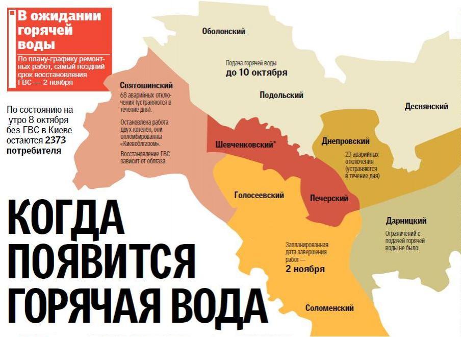 10 октября в трех районах Киева появится горячая вода