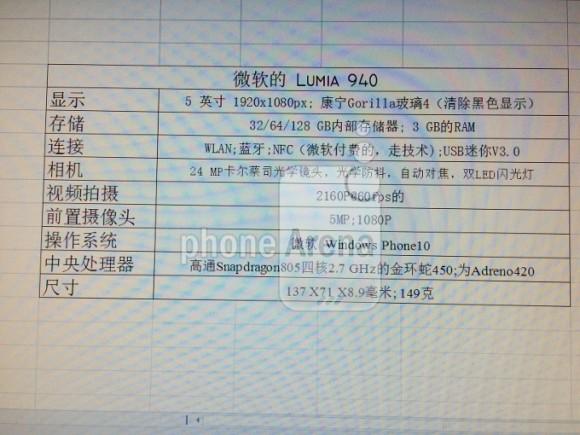 Майкрософт Люмия 940: характеристики телефона